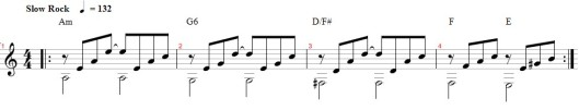 Gambar Penulisan Notasi Balok Musik